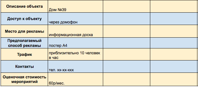 Таблица рекламной площади